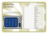 Big Brother Surnames