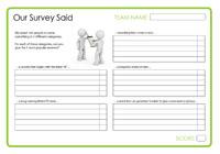 Our Survey Said 14 - March 2014