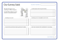 Our Survey Said 7 - August 2013