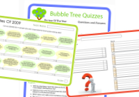Review Of The Year 2009 Quiz 2