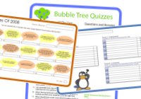 Review Of The Year 2008 Quiz